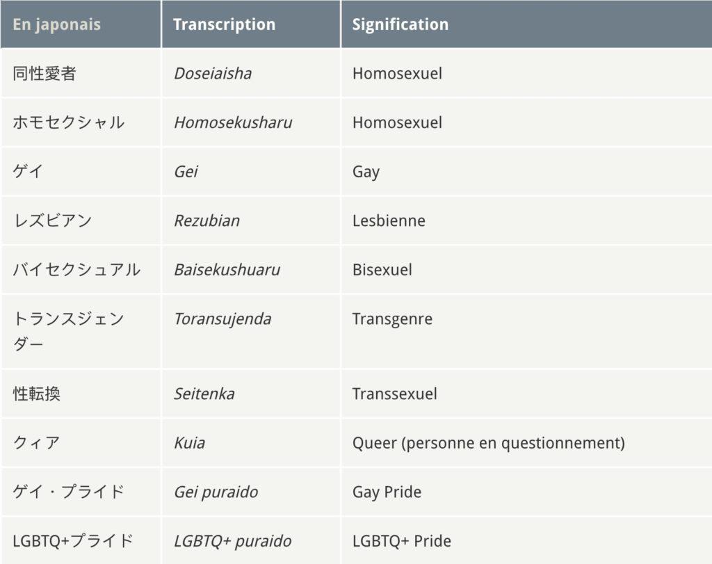 argot secret japonais - vivre trans